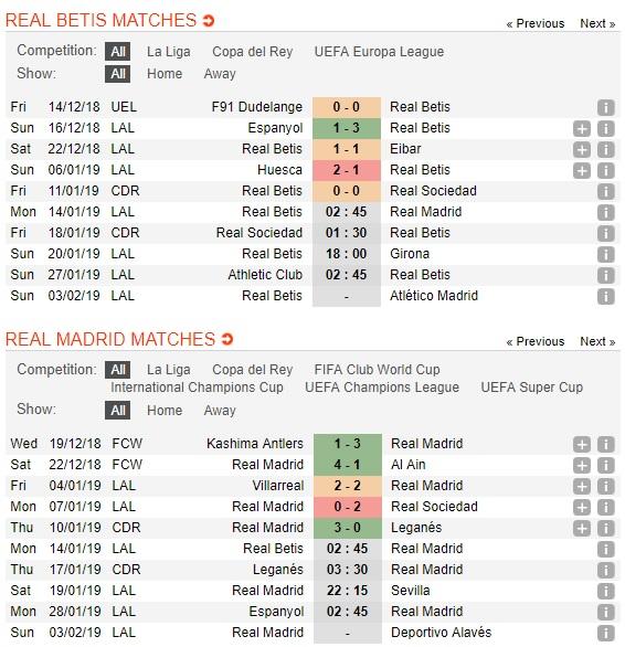 Real Betis-vs-Thai-Lan-Thuan-phuc-Voi-chien-02h45          -ngay-10-01-Giai-vo-dich-chau-A-2019-Asian-Cup-2019-4