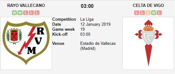 Vallecano-vs-Thai-Lan-Thuan-phuc-Voi-chien-03h00   -ngay-10-01-Giai-vo-dich-chau-A-2019-Asian-Cup-2019-1