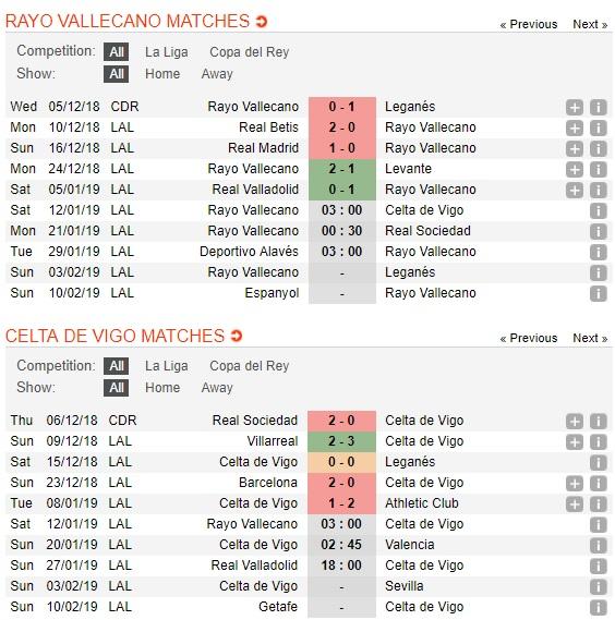 Vallecano-vs-Thai-Lan-Thuan-phuc-Voi-chien-03h00   -ngay-10-01-Giai-vo-dich-chau-A-2019-Asian-Cup-2019-4