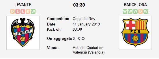 levante-vs-barcelona-khach-lan-at-chu-03h30-ngay-11-01-cup-nha-vua-tay-ban-nha-spain-cup-1