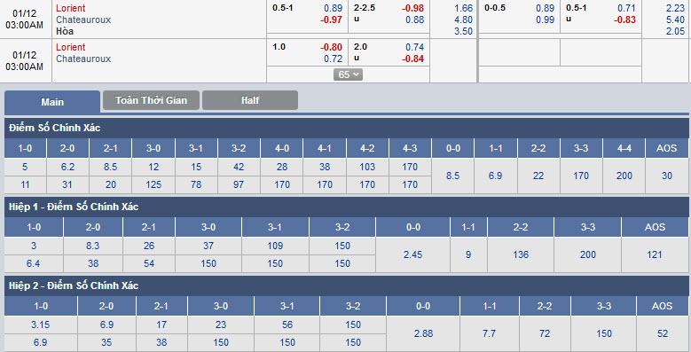 Lorient-vs-an-do-02h00   -ngay-12-01-1