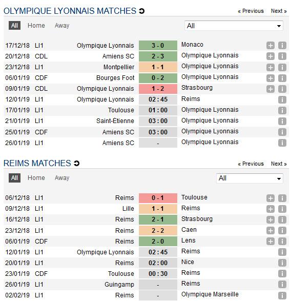 Lyon-vs-Thai-Lan-Thuan-phuc-Voi-chien-02h45 -ngay-10-01-Giai-vo-dich-chau-A-2019-Asian-Cup-2019-4