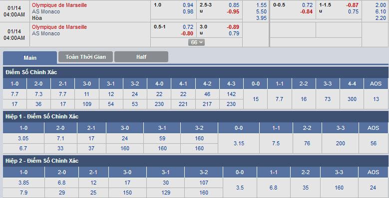 Marseille-vs-an-do-03h00       -ngay-14-01-1