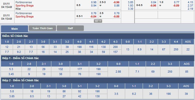 portimonense-vs-sporting-braga-03h15-ngay-11-01-1