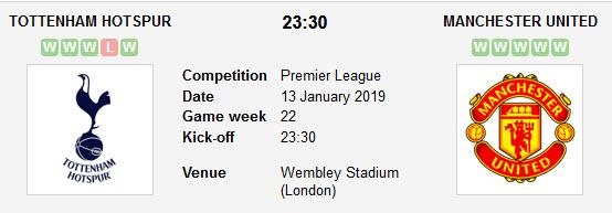 Tottenham-vs-Thai-Lan-Thuan-phuc-Voi-chien-23h30       -ngay-10-01-Giai-vo-dich-chau-A-2019-Asian-Cup-2019-1