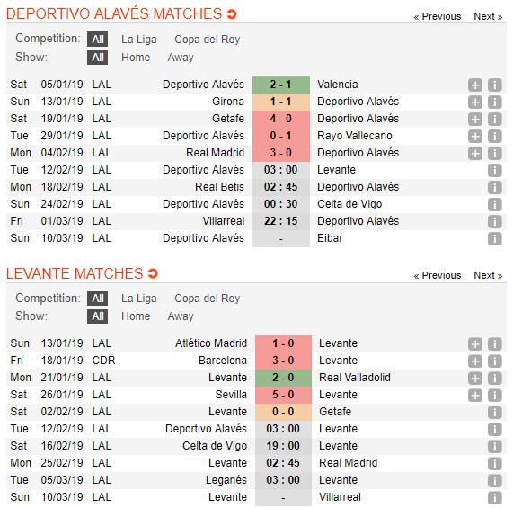 Man-City-vs-Levante-San-Etihad-mo-hoi-03h00-ngay-12-2-giai-Ngoai-hang-Anh-Premier-League-4