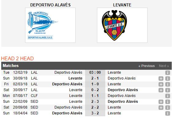 Man-City-vs-Levante-San-Etihad-mo-hoi-03h00-ngay-12-2-giai-Ngoai-hang-Anh-Premier-League-5