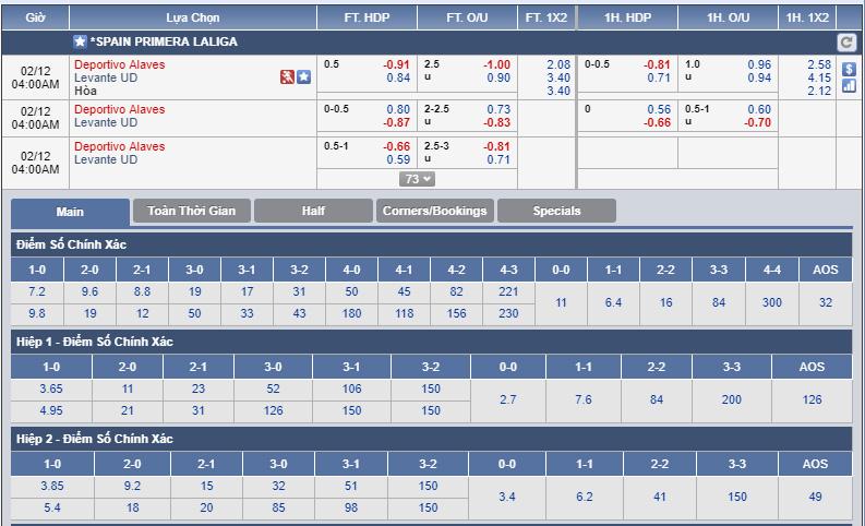 Man-City-vs-Levante-San-Etihad-mo-hoi-03h00-ngay-12-2-giai-Ngoai-hang-Anh-Premier-League-1