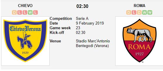 Chievo-vs-Roma-Dau-si-ha-Lua-bay-02h30-ngay-9-2-giai-VDQG-Italia-Serie-A-3