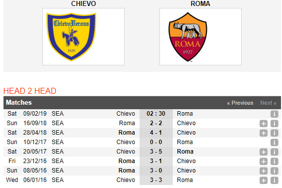 Chievo-vs-Roma-Dau-si-ha-Lua-bay-02h30-ngay-9-2-giai-VDQG-Italia-Serie-A-5