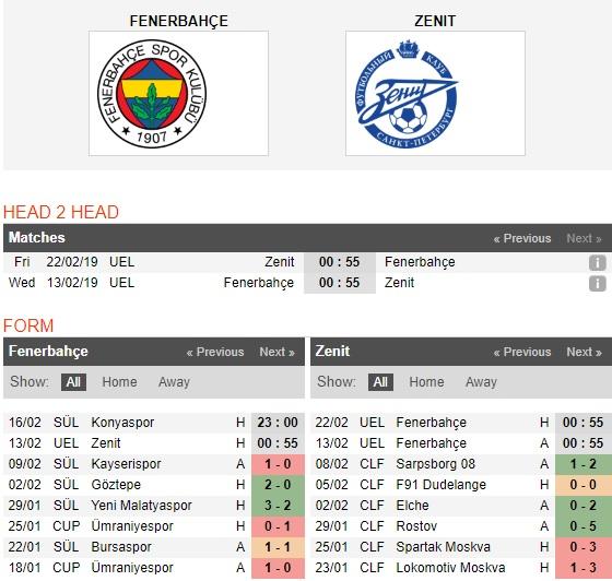 Man-City-vs-Zenit-San-Etihad-mo-hoi-00h55-ngay-13-2-giai-Ngoai-hang-Anh-Premier-League-5