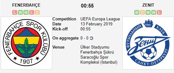Man-City-vs-Zenit-San-Etihad-mo-hoi-00h55-ngay-13-2-giai-Ngoai-hang-Anh-Premier-League-3