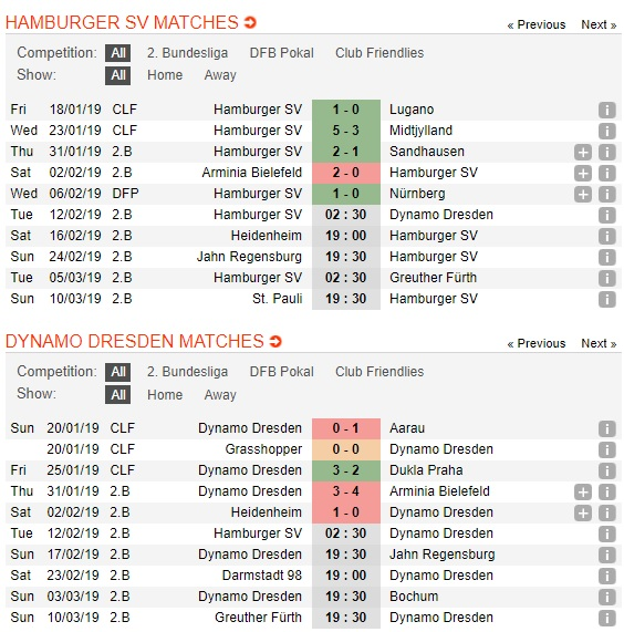 Man-City-vs-Dynamo Dresden-San-Etihad-mo-hoi-02h30-ngay-12-2-giai-Ngoai-hang-Anh-Premier-League-4