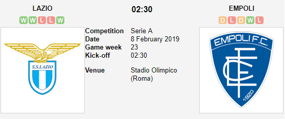 Lazio-vs-Empoli-Huy-diet-doi-khach-02h30-ngay-8-2-giai-VDQG-Italia-Serie-A-2