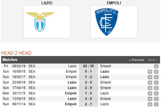 Lazio-vs-Empoli-Huy-diet-doi-khach-02h30-ngay-8-2-giai-VDQG-Italia-Serie-A-5