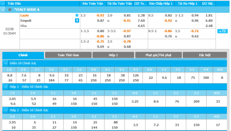 Lazio-vs-Empoli-Huy-diet-doi-khach-02h30-ngay-8-2-giai-VDQG-Italia-Serie-A