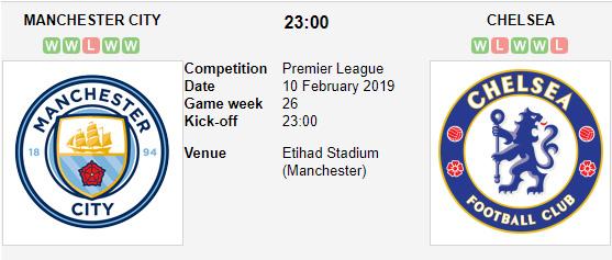 Man-City-vs-Chelsea-San-Etihad-mo-hoi-23h00-ngay-10-2-giai-Ngoai-hang-Anh-Premier-League-3