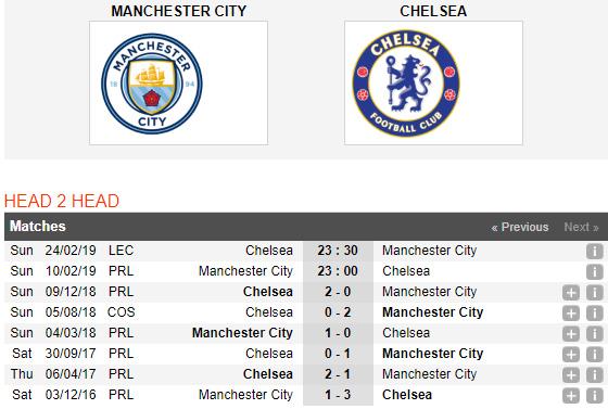 Man-City-vs-Chelsea-San-Etihad-mo-hoi-23h00-ngay-10-2-giai-Ngoai-hang-Anh-Premier-League-5