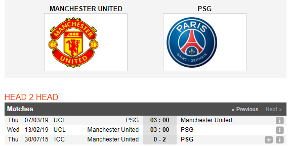 Man-City-vs-PSG-San-Etihad-mo-hoi-03h00-ngay-13-2-giai-Ngoai-hang-Anh-Premier-League-5