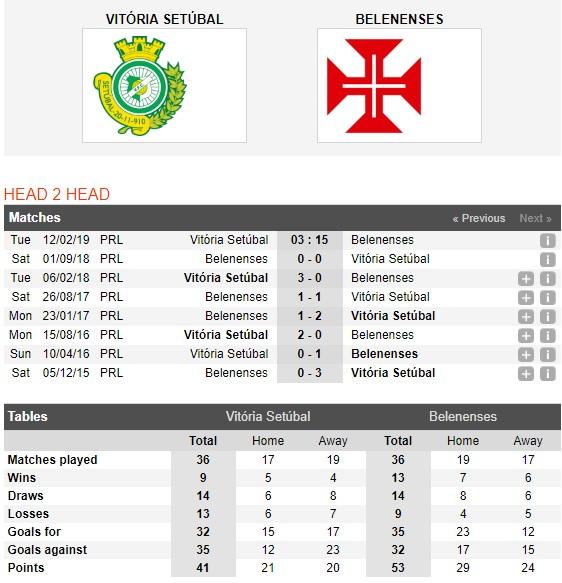 Man-City-vs-Belenenses-San-Etihad-mo-hoi-03h15-ngay-12-2-giai-Ngoai-hang-Anh-Premier-League-5