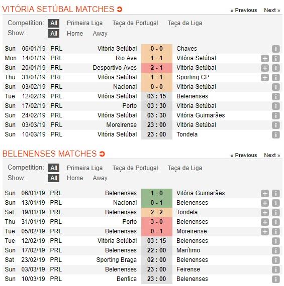 Man-City-vs-Belenenses-San-Etihad-mo-hoi-03h15-ngay-12-2-giai-Ngoai-hang-Anh-Premier-League-4