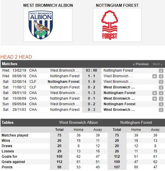 Man-City-vs-Nottingham Forest-San-Etihad-mo-hoi-03h00-ngay-13-2-giai-Ngoai-hang-Anh-Premier-League-5