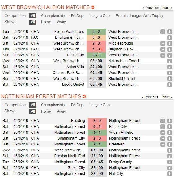 Man-City-vs-Nottingham Forest-San-Etihad-mo-hoi-03h00-ngay-13-2-giai-Ngoai-hang-Anh-Premier-League-4
