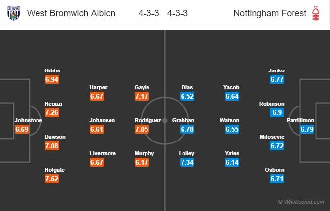 Man-City-vs-Nottingham Forest-San-Etihad-mo-hoi-03h00-ngay-13-2-giai-Ngoai-hang-Anh-Premier-League-2