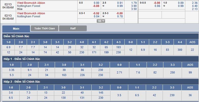Man-City-vs-Nottingham Forest-San-Etihad-mo-hoi-03h00-ngay-13-2-giai-Ngoai-hang-Anh-Premier-League-1