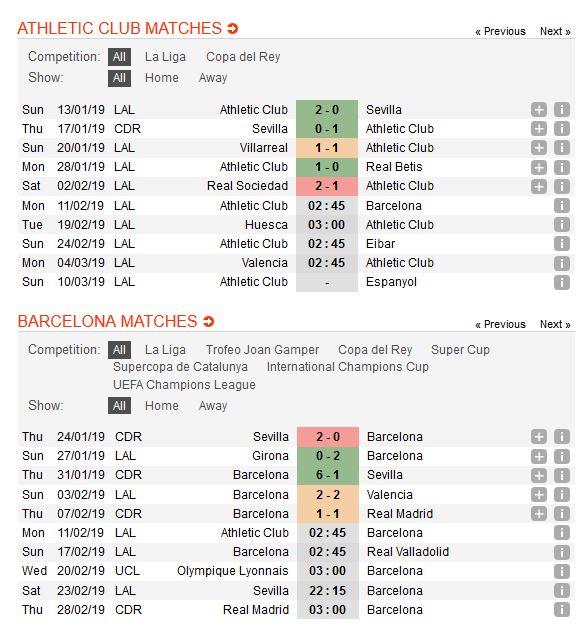 bilbao-vs-barcelona-chinh-phuc-san-mames-02h45-ngay-11-02-giai-vdqg-tay-ban-nha-la-liga-3