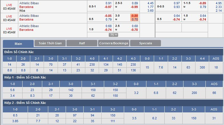 bilbao-vs-barcelona-chinh-phuc-san-mames-02h45-ngay-11-02-giai-vdqg-tay-ban-nha-la-liga