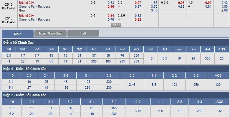 Bristol City-vs-QPR-02h45-ngay-13-02