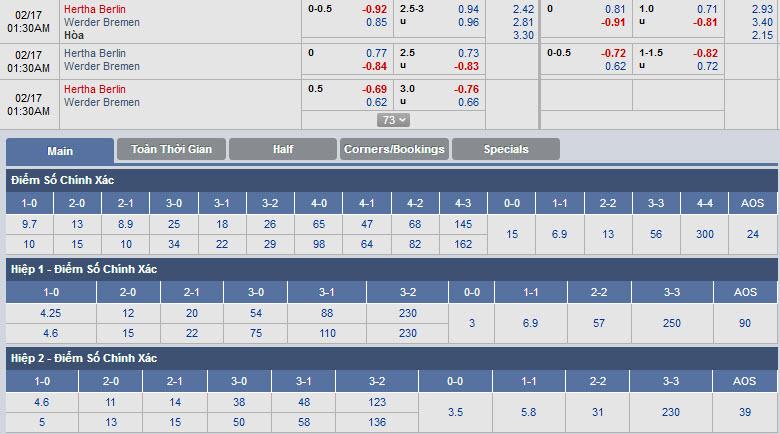 Hertha Berlin-vs-Bremen-00h30-ngay-17-02-1