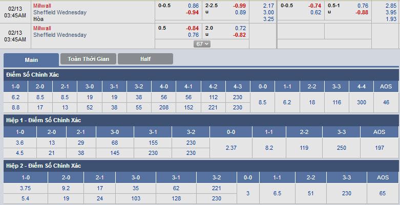 Millwall-vs-Sheffield Wed-02h45-ngay-13-02