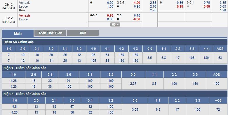 Venezia-vs-Lecce-03h00-ngay-12-02