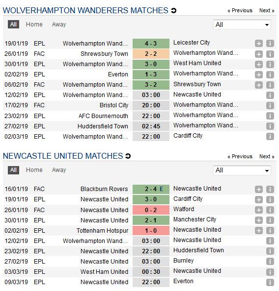 Man-City-vs-Newcastle-San-Etihad-mo-hoi-03h00-ngay-12-2-giai-Ngoai-hang-Anh-Premier-League-4
