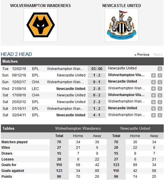 Man-City-vs-Newcastle-San-Etihad-mo-hoi-03h00-ngay-12-2-giai-Ngoai-hang-Anh-Premier-League-5