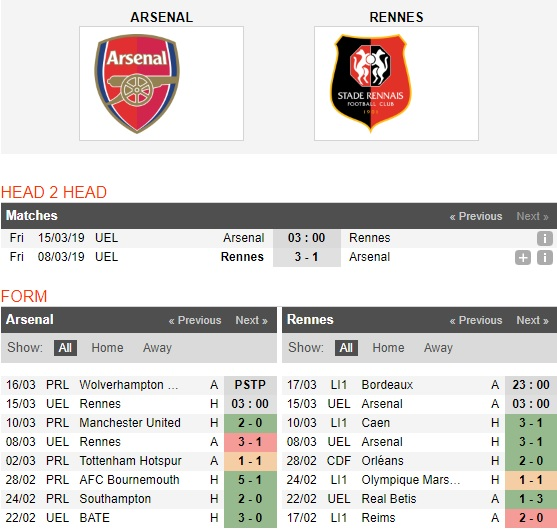 Arsenal-vs-Rennes-Phao-thu-doi-no-03h00-ngay-15-03-Cup-C2-chau-Au-Europa-League-2
