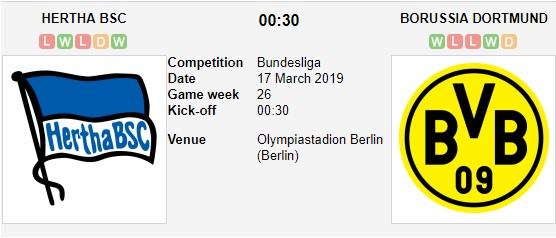 Hertha-Berlin-vs-Dortmund-Bam-sat-ngoi-dau-00h30-ngay-17-03-VDQG-Duc-Bundesliga-4
