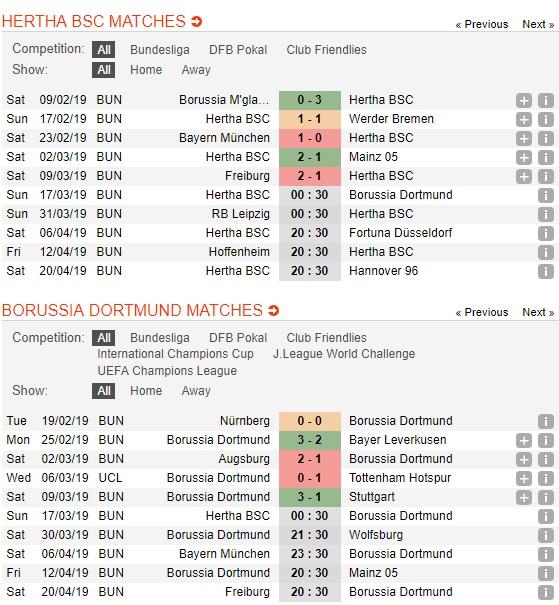 Hertha-Berlin-vs-Dortmund-Bam-sat-ngoi-dau-00h30-ngay-17-03-VDQG-Duc-Bundesliga