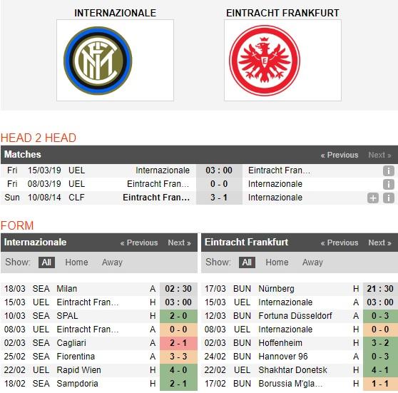 Inter-Milan-vs-Eintracht-Frankfurt-Vi-khach-cung-dau-03h00-ngay-15-03-Cup-C2-chau-Au-Europa-League-1