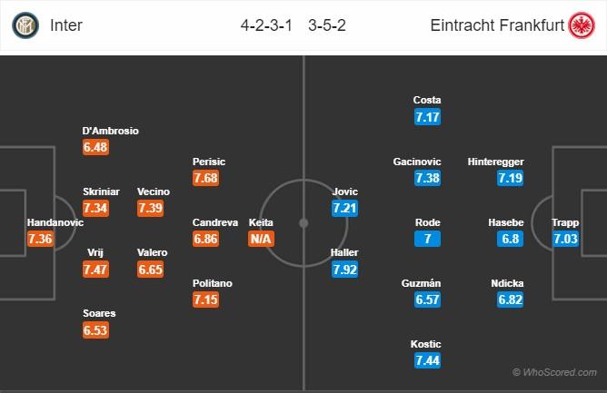 Inter-Milan-vs-Eintracht-Frankfurt-Vi-khach-cung-dau-03h00-ngay-15-03-Cup-C2-chau-Au-Europa-League-4