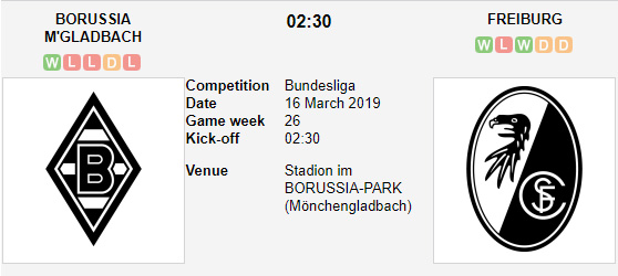 M'gladbach-vs-Freiburg-Diem-tua-san-nha-02h30-ngay-16-3-giai-VDQG-Duc-Bundesliga-1