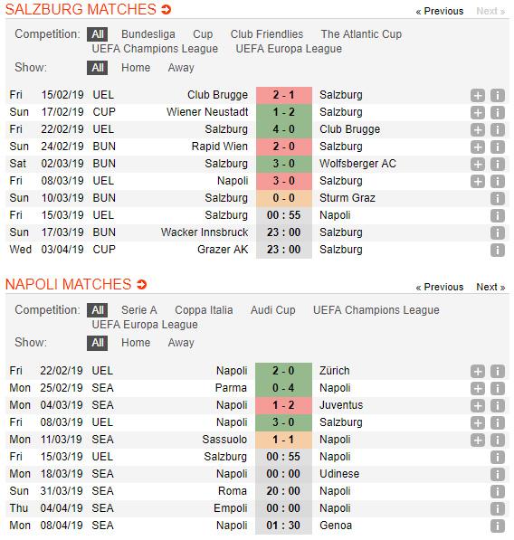 Salzburg-vs-Napoli-Guc-nga-tren-dat-Ao-00h55-ngay-15-3-cup-C2-chau-Au-Europa-League-2