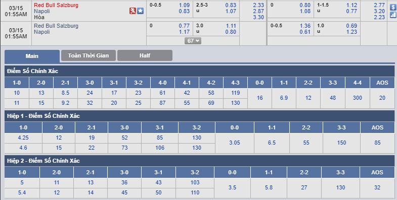 Salzburg-vs-Napoli-Guc-nga-tren-dat-Ao-00h55-ngay-15-3-cup-C2-chau-Au-Europa-League