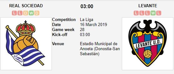 Sociedad-vs-Levante-Khach-tiep-tuc-chim-03h00-ngay-16-03-VDQG-Tay-Ban-Nha-La-Liga-2