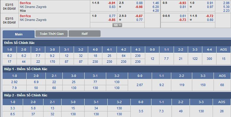benfica-vs-dinamo-zagreb-03h00-ngay-15-03-1