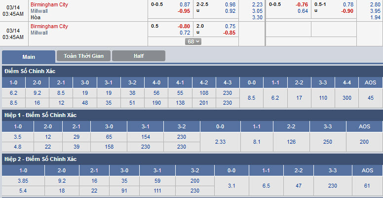birmingham-vs-millwall-02h45-ngay-13-03-1