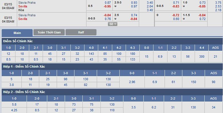 slavia-praha-vs-sevilla-03h00-ngay-15-03-1