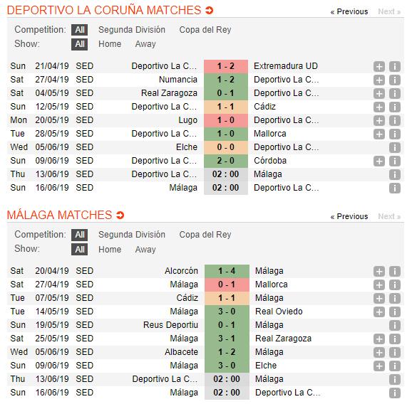 Deportivo-vs-Malaga-Chu-nha-nam-loi-the-02h00-ngay-13-6-hang-Hai-Tay-Ban-Nha-Spain-Segunda-Division-2